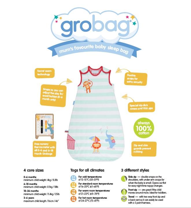Grobag Styles 1-