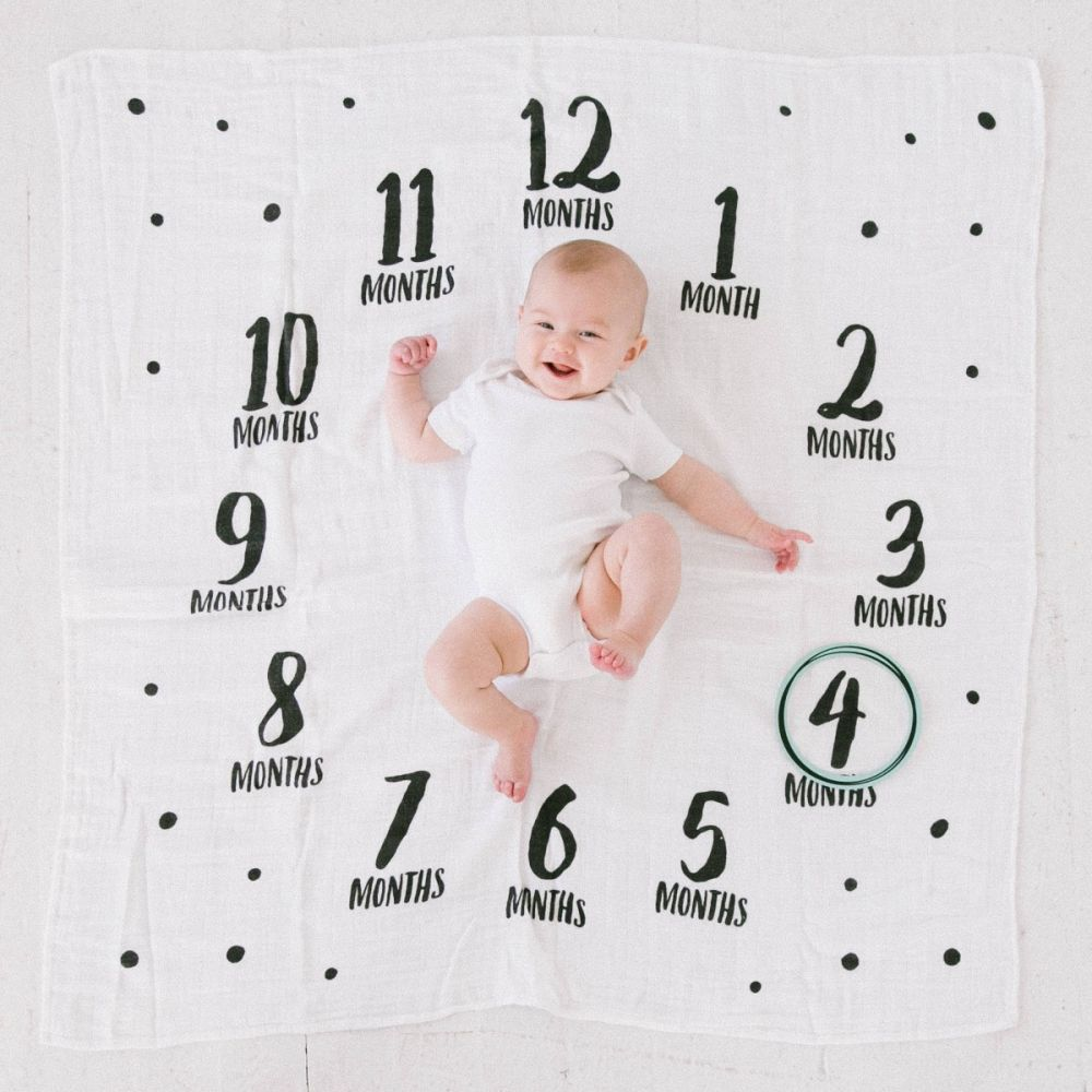 Watch Me Grow Photo Blanket-